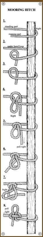 Mooring hitch diagram