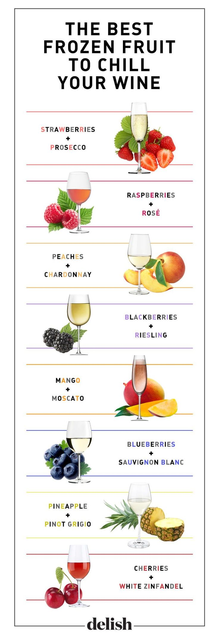 Frozen Fruit for Wine Chillers | House Beautiful AND Other amazing PARTY HACKS! #WineChiller