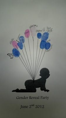 Gender Reveal Party guest book idea..finger prints state what each family member thinks it will be! Super cute!