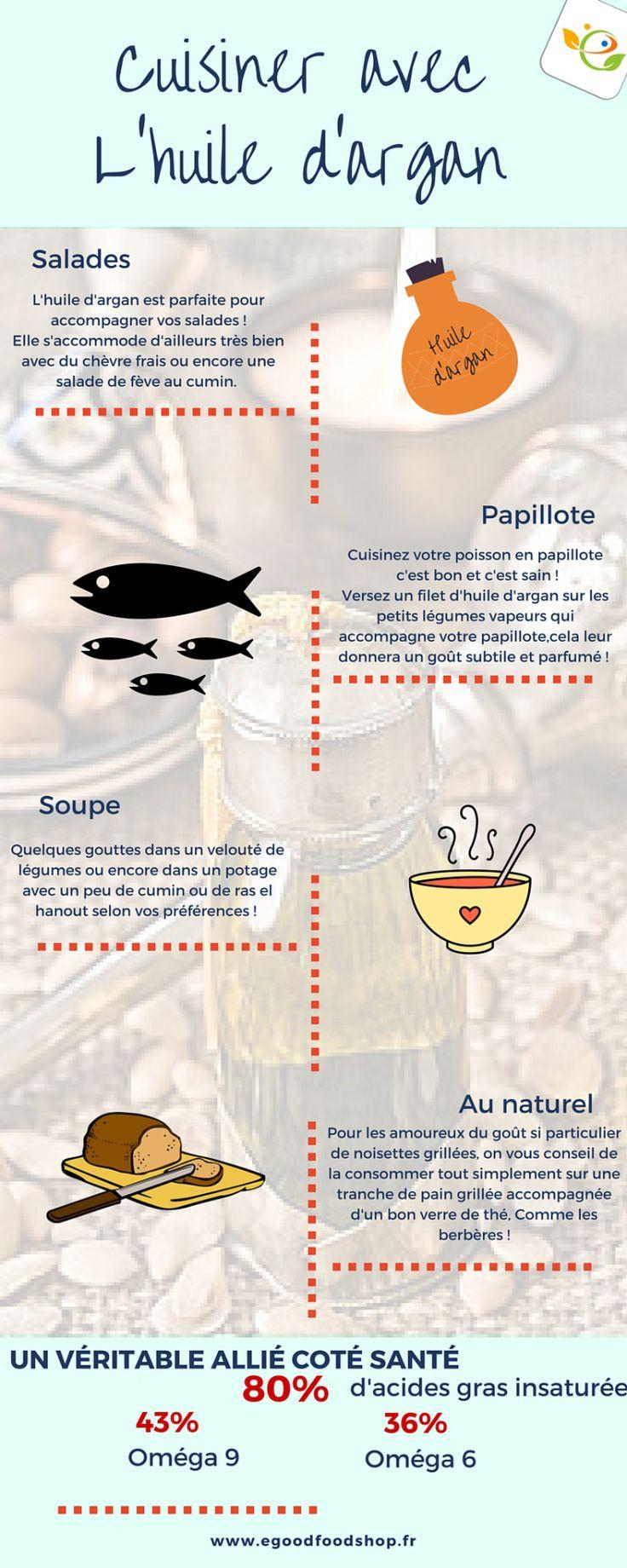 Comment cuisine l'huile d'argan ? Une petite infographie qui vous donnera des idées.