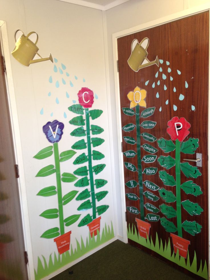 Classroom Ideas Year 4 ~ Best primary classroom displays ideas on pinterest