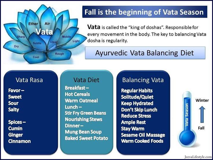 Ayurveda VATA - FALL is the Vata Season - Learn more about Vata: http://www.foodpyramid.com/ayurveda/vata-dosha/ #vata #dosha #ayurveda
