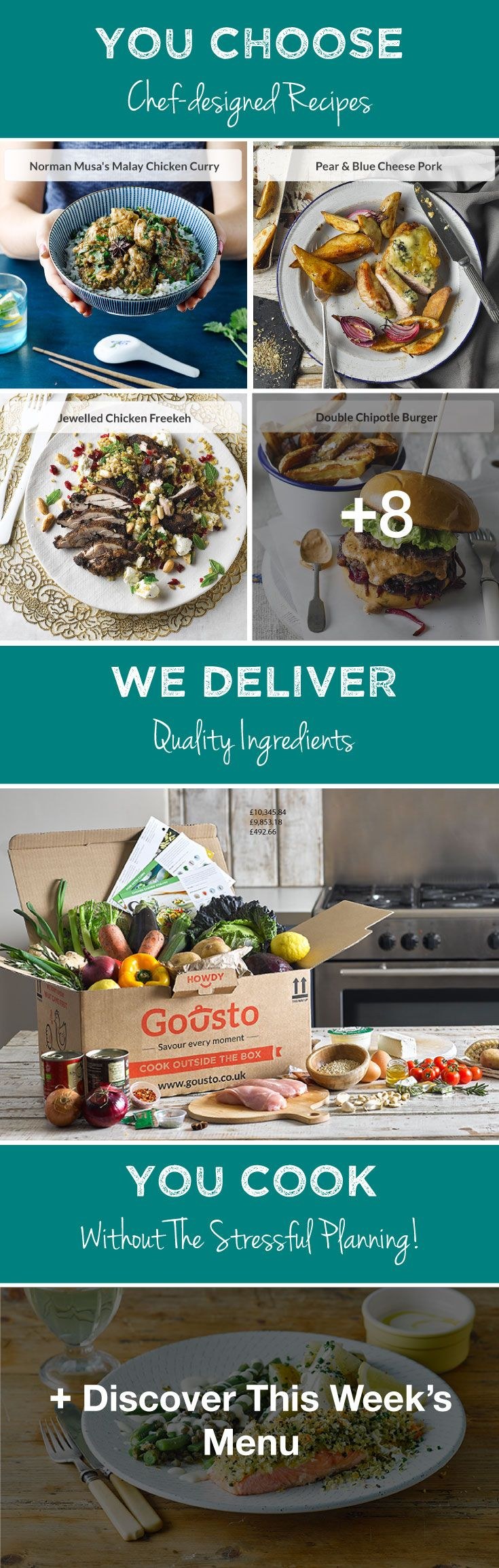 54 best now youre cooking images on pinterest clean eating choose recipes and get fresh ingredients delivered to your door our award winning food boxes include free delivery enjoy a new menu each week forumfinder Gallery