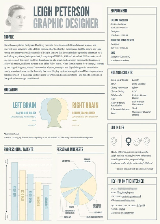 11 best Resumes redefined images on Pinterest Page layout, Charts