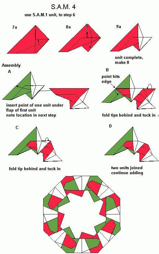 S.A.M. 4 diagrams