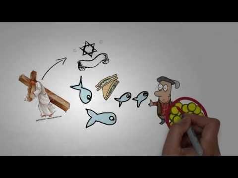 Video om kristendommen - YouTube