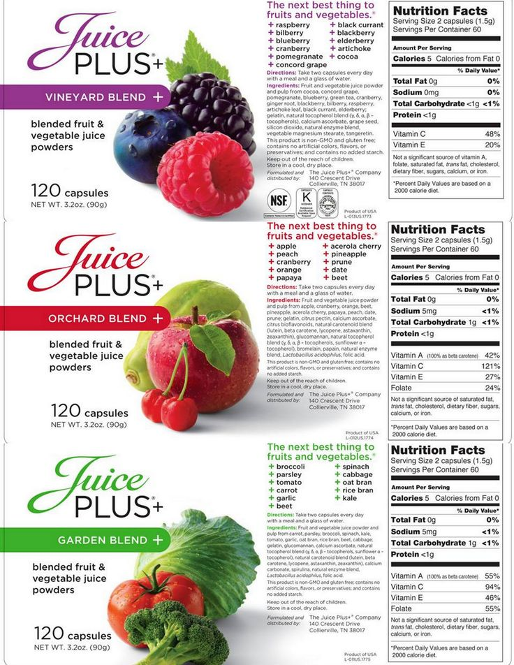 See the #Nutritional Facts of our #JuicePlus Capsules! See the products by clicking on the picture! #HealthMatters2015