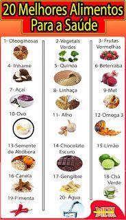 Top 10 Alimentos Mais Ricos em Nutrientes.   Aqui está uma listaajudando você a escolher os melhores alimentos para comprar fazer e comer e ser mais saudável todos os dias promovendo uma maior longevidade e qualidade de vida que você pode alcançar apenas comendo esses alimentos.  Tomar multivitamínicos todos os dias pode ser uma boa maneira de ingerir alguns nutrientes mas vamos enfrentar e comer comida de verdade que é muito melhor do que tomar comprimidos.  Se você escolher a combinação…