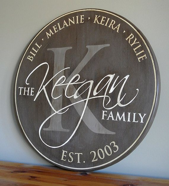 Personalized Established Family Name Sign by CreativeSignLanguage