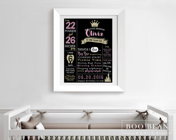 Princess First Birthday Chalkboard | Chalkboard Sign | Personalized Poster | Printable | Birthday Chalkboard Sign | Girls Chalkboard sign by BooBeanDesign on Etsy