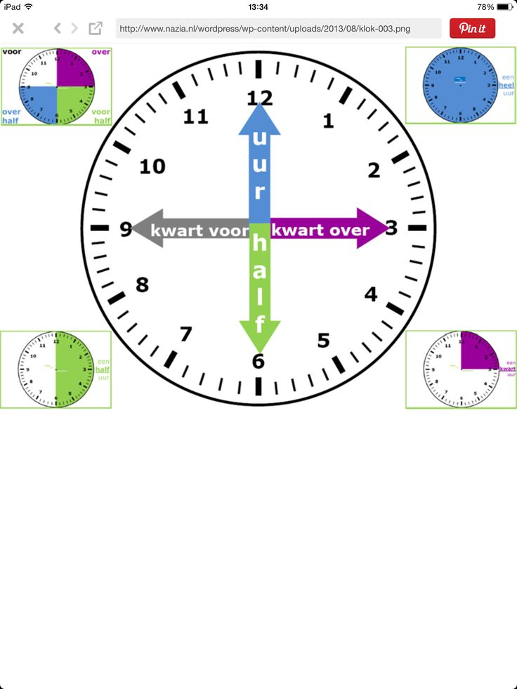 Klokkijken