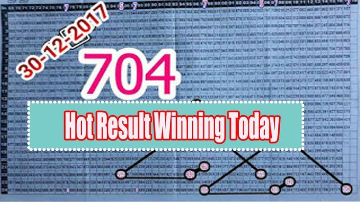 Thai Lottery hot result on 30- 12 -2017/new result lucky number today