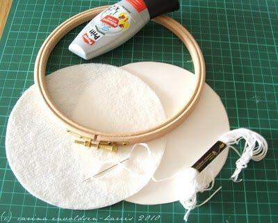 Embroidery hoop framing tutorial