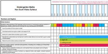 NSW Syllabus Kindergarten Mathematics Assessment Tracker -  Mathematics Assessments, NSW Syllabus, NSW Syllabus Kindergarten Mathematics, Assessment Tracker  A