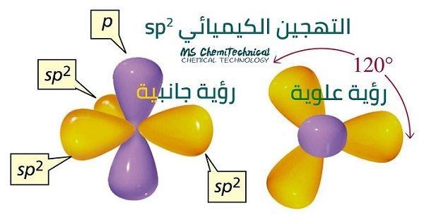 صور عن الكيمياء