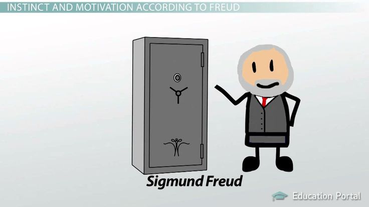 Freud's Psychoanalytic Theory on Instincts: Motivation, Personality and ...