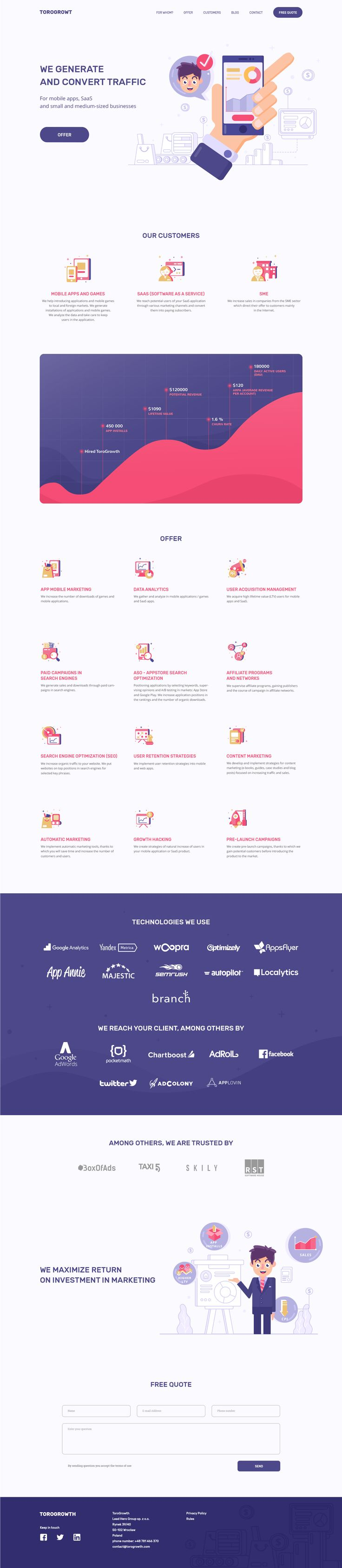 Landing page web lead hero test
