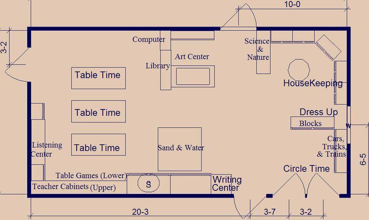 Classroom Layouts : Pre k classroom layout preschool image