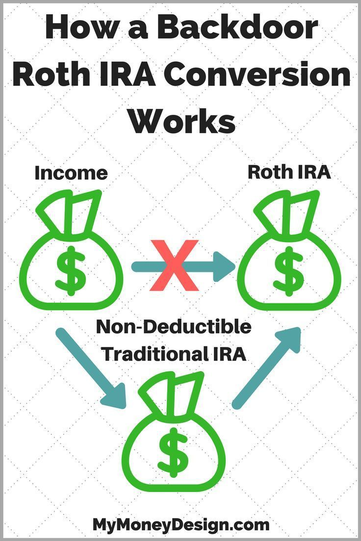How a Backdoor Roth IRA Conversion Works - Yes!  You can still contribute even if you earn too much ...  Here's how!