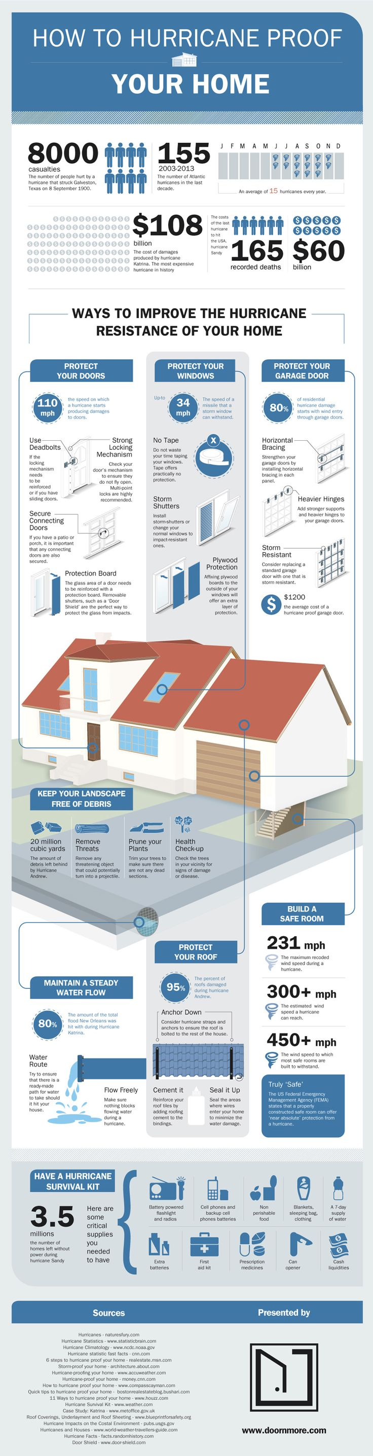 How to hurricane-proof your house #infographic #hurricane