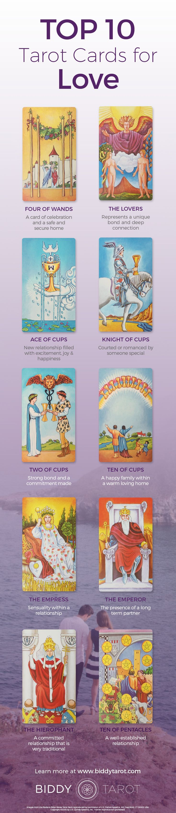 Everyone wants someone to #love. When these #Tarot cards appear in a reading, cupid isn't far behind. Expect positive changes in love and #relationships in the near future. Download your free copy of my Top 10 Tarot Cards for love, finances, career, life purpose and so much more at https://www.biddytarot.com/top-ten-cards-ebook/ It's my gift to you!