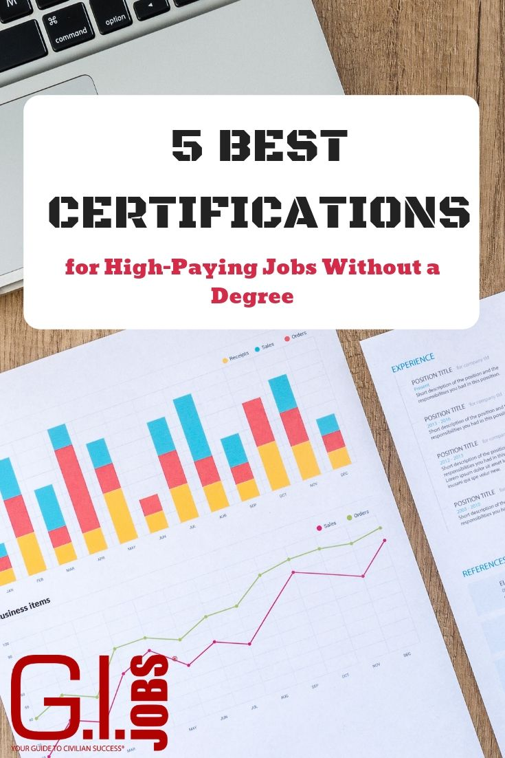 5 Best Certifications for High-Paying Jobs Without a Degree