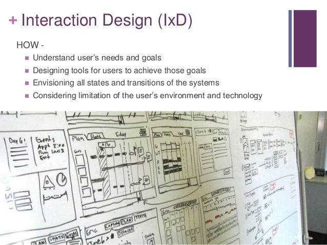 interaction-design-roadmap-15-638.jpg (638×479)
