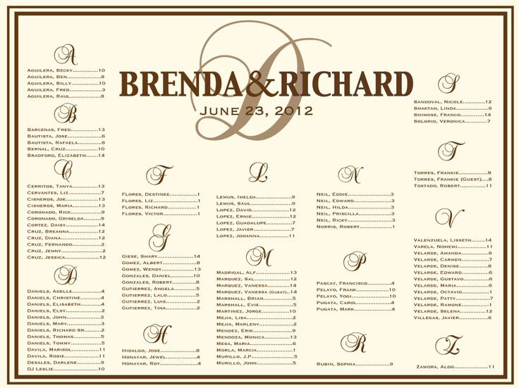 173 best Custom Wedding Seating Boards images on Pinterest - free printable seating chart