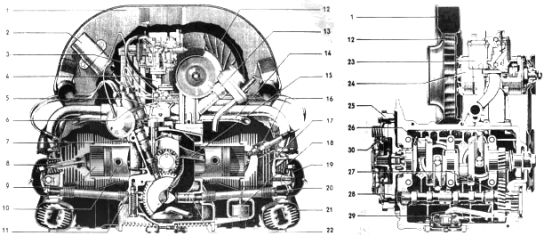 Super Beetle Engine Diagram
