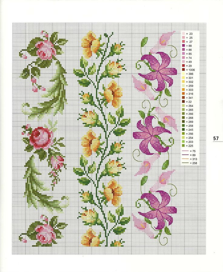 Best images about sewing crossstitch borders on