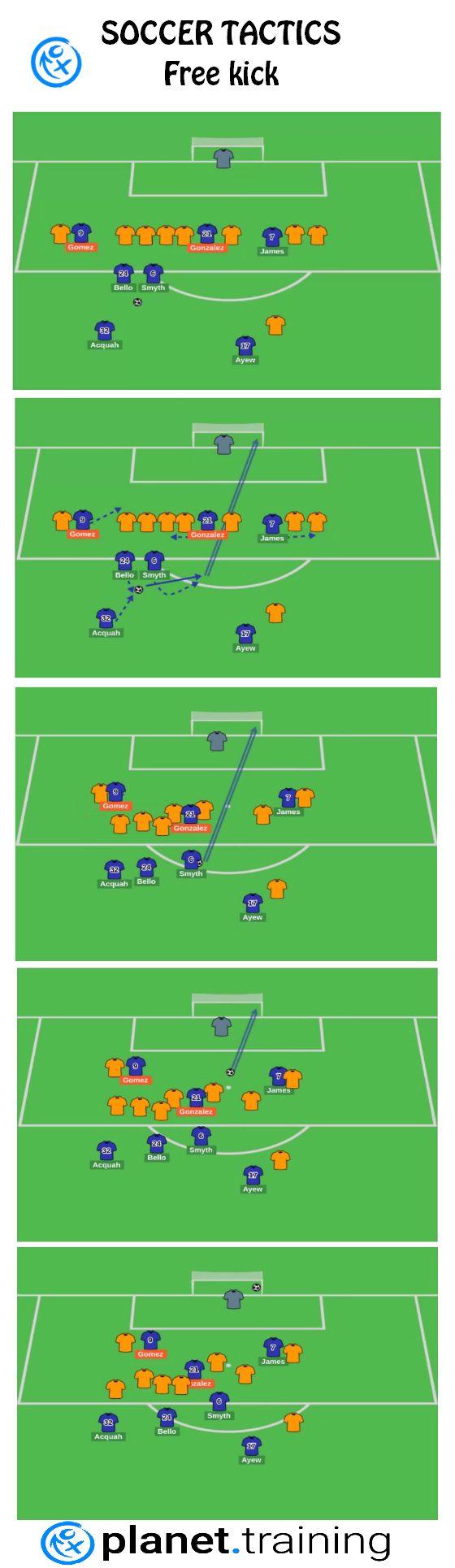soccer / football exercises & tactics & drills for coaching