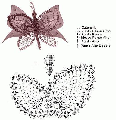 Intrecci Incantati: Farfalle uncinetto (schemi)