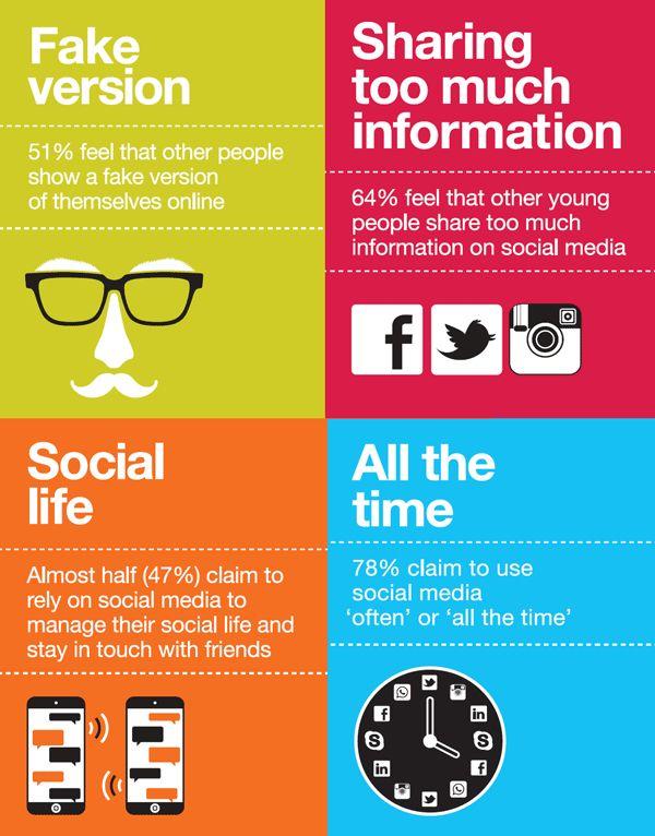 Best Branding Strategies Images On   Branding