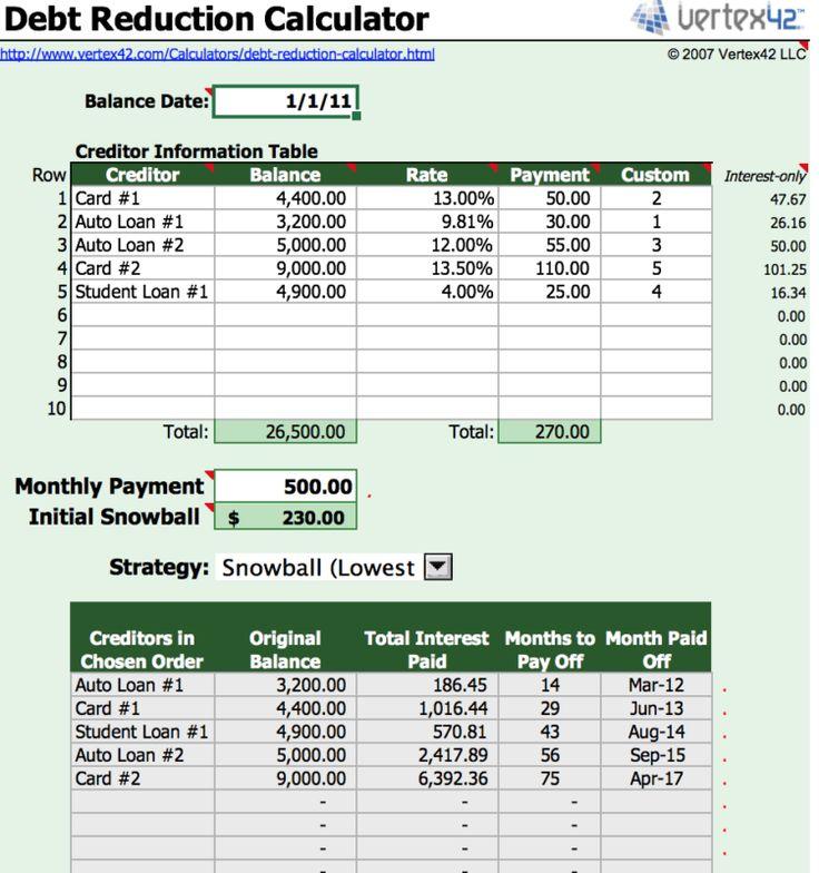 Free Snowball Debt Reduction Calculator Debt snowball