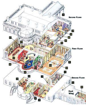 19 best white house images on pinterest white houses the white