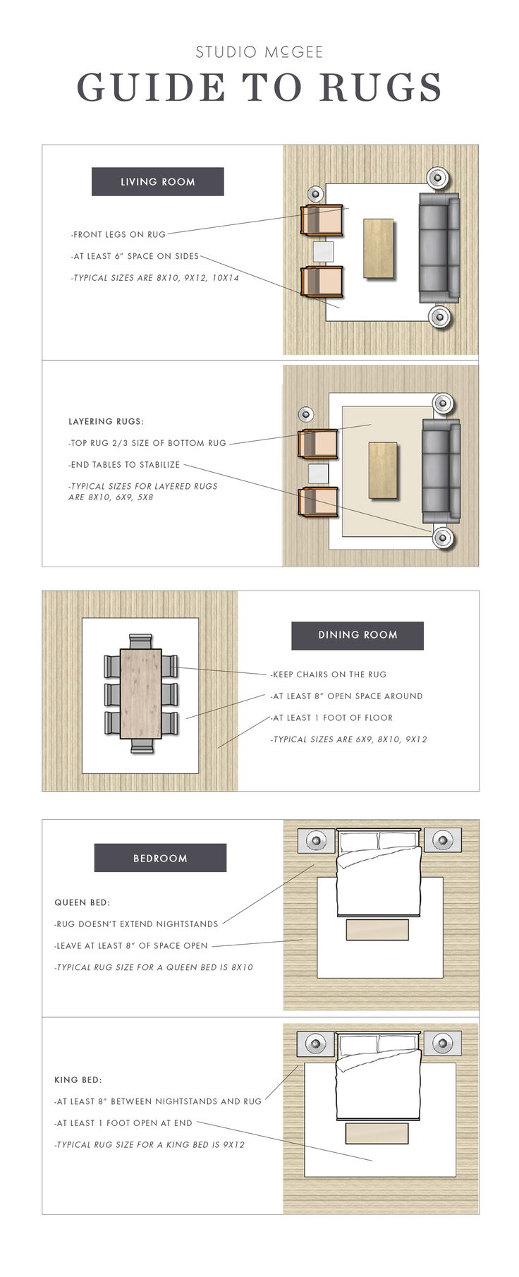 Rug Guide - Studio McGee Blog