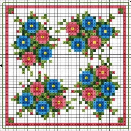 Flowers biscornu pattern
