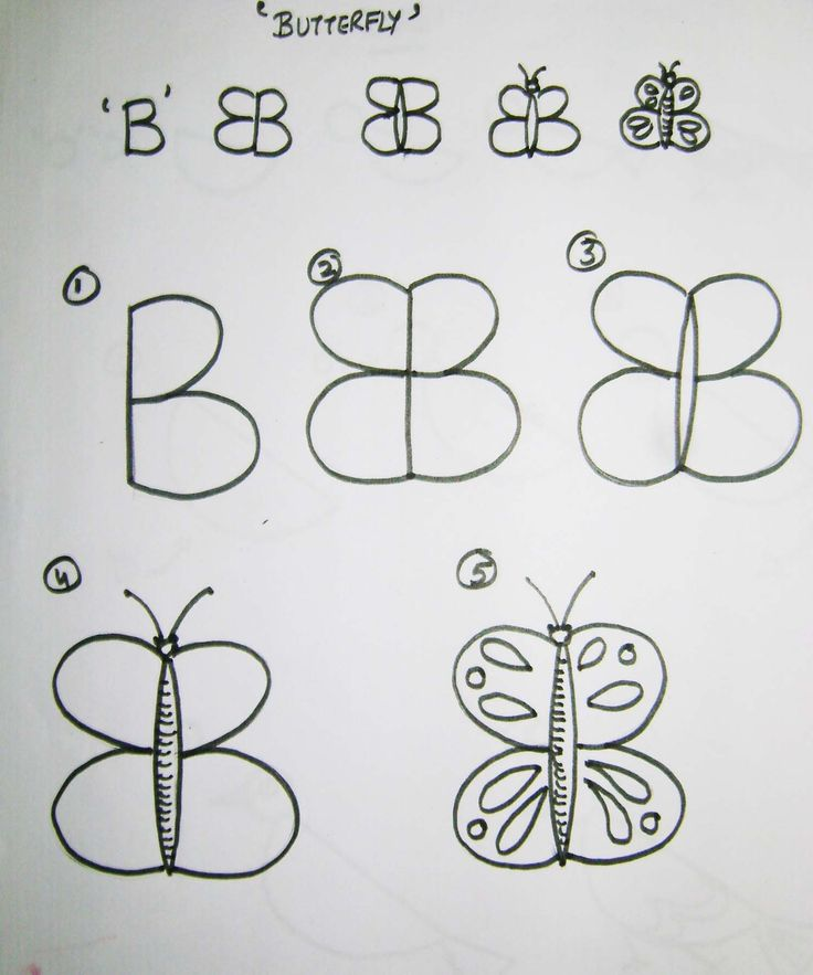 how to teach kids to draw using the alphabet - Basic Drawings For Kids