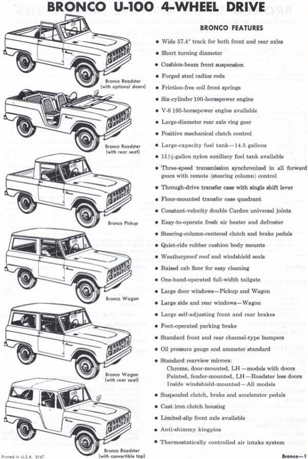 55 best Ford Bronco images on Pinterest | Ford trucks, Early bronco ...
