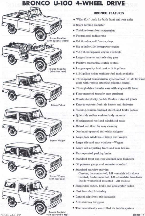 317 best ford bronco images on pinterest