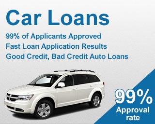 Used Car Intererst Rates