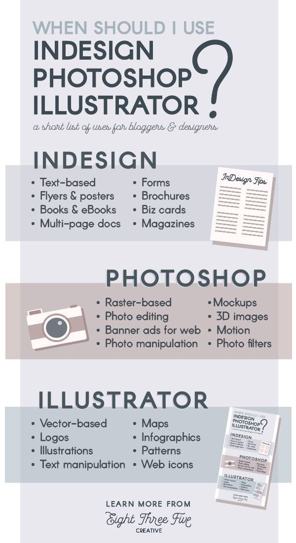 Business infographic : When should I use InDesign, Photoshop or Illustrator? A quick guide and rulebook... - InfographicNow.com   Your Number One Source For daily infographics & visual creativity