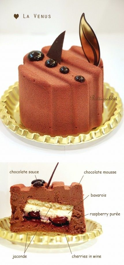 Mini chocolate cake, knowing what has