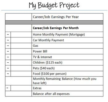 Budgeting worksheets for middle school students