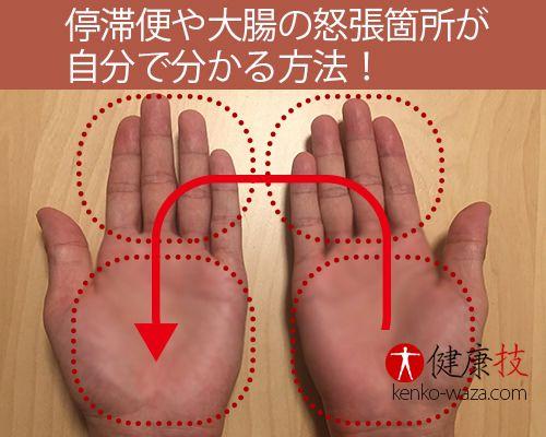 停滞便や大腸の怒張箇所が自分で分かる方法1健康技