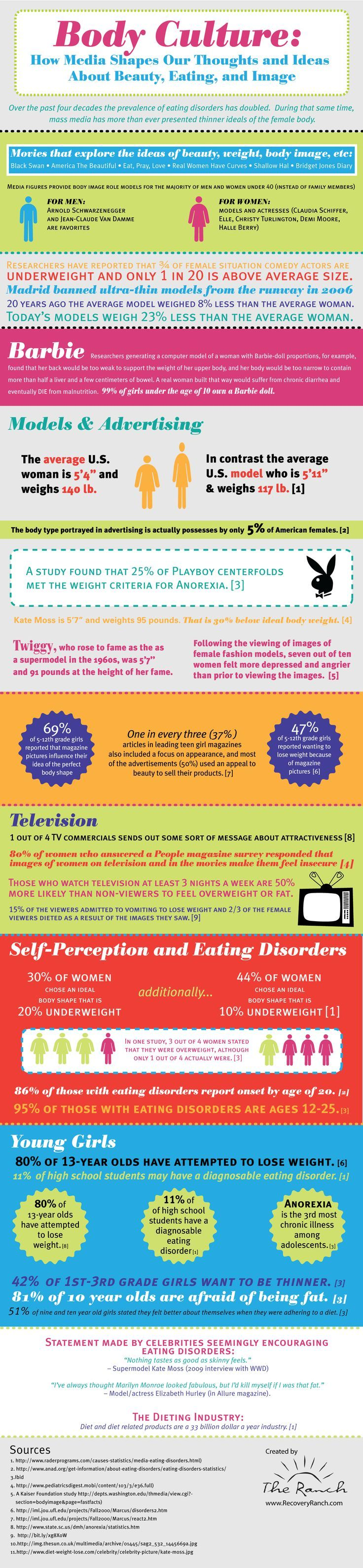 how do the media shape american Learn about the ways tv has changed american and how we see ourselveshere are 10 ways tv has shaped american there's a healthier way to consume your media.
