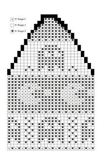 Pacman hat knitting chart