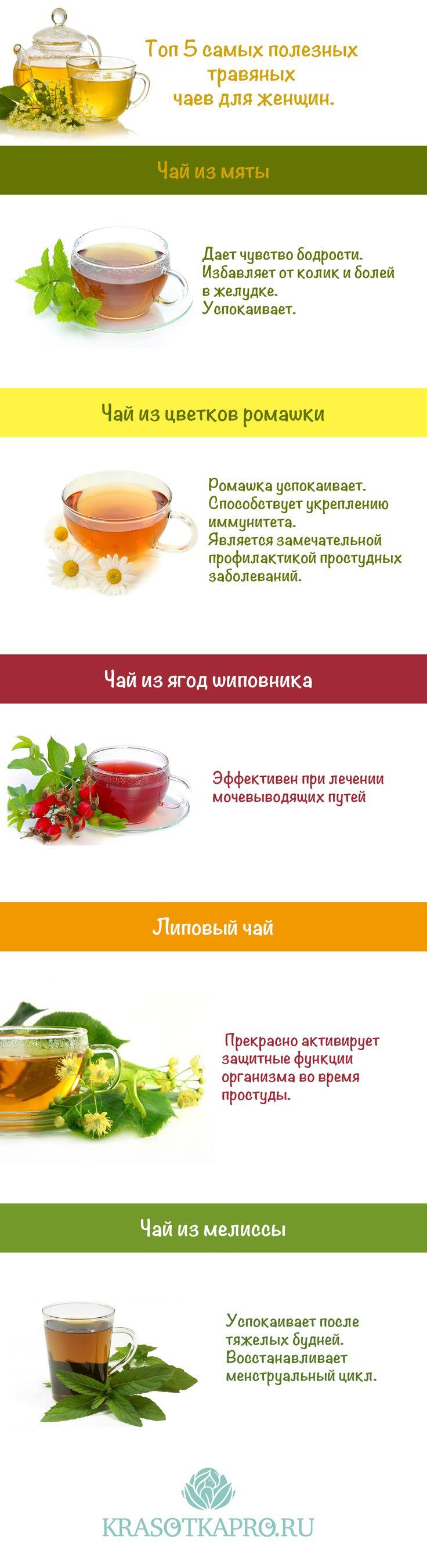 Топ 5 самых полезных травяных чаев для женщин  by KrasotkaPro  #KrasotkaPro…