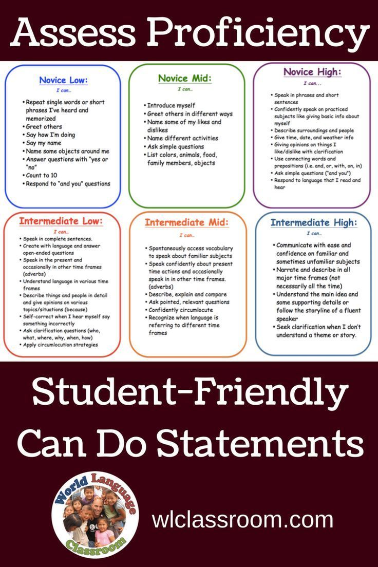 Assess Proficiency with StudentFriendly Ca Do Statements