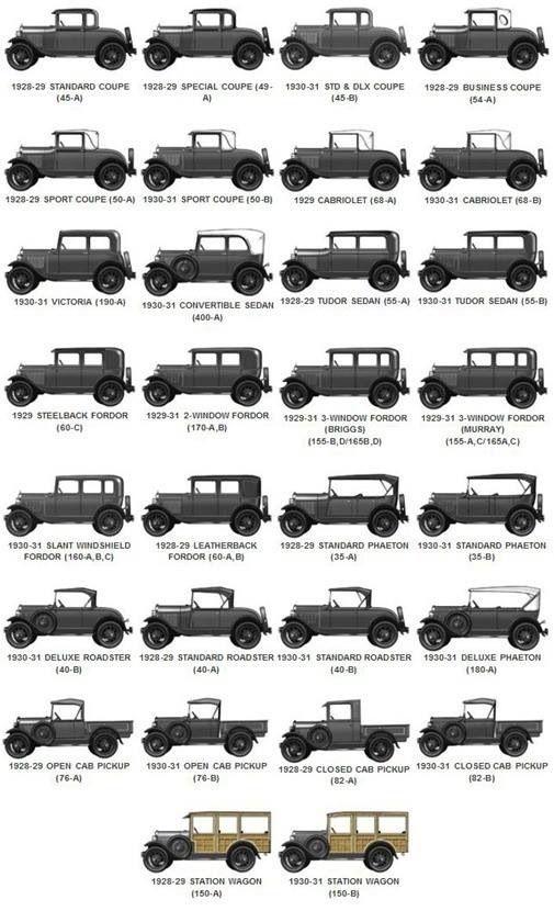 29 besten autos historisch bilder auf pinterest